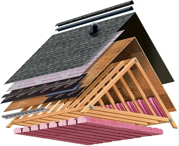 roofing materials for your roof in Springfield MA